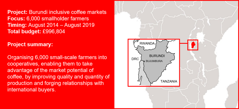 Project summary  - Burundi Coffee