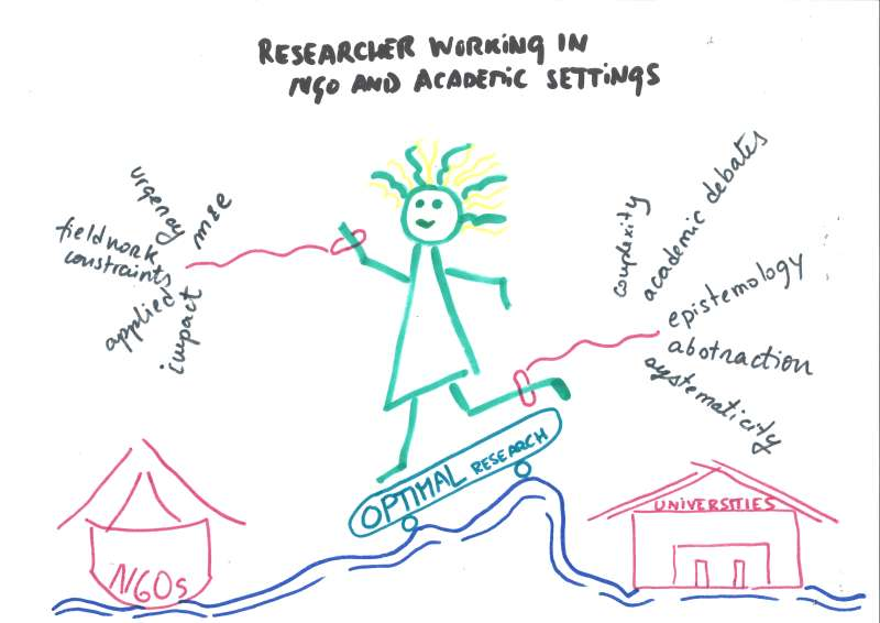 Rethinking research